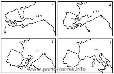 ipotesi sulla formazione geologica della Penisola Italiana
